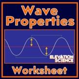Transverse Waves Worksheet:  Wavelength, Amplitude, Frequency and Speed