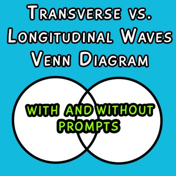 Transverse Longitudinal Wave Compare Contrast Venn Diagram With Without Prompts