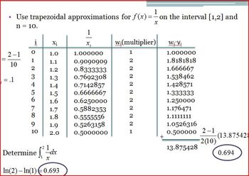 Trapezoidal Approximations (PP)