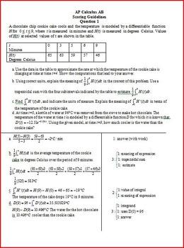 Trapezoidal Sum AP Questions