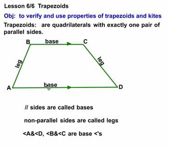 Trapezoid Video
