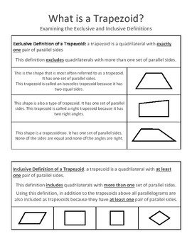 Trapezoids: Examining the Exclusive and Inclusive Definitions