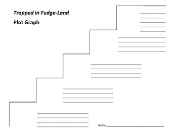 Trapped in Fudge-Land Plot Graph - Judy Blume