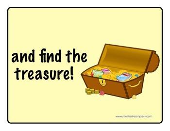 Trash Trick Treasure - Multiple Choice Test-Taking Strategy Poster Set