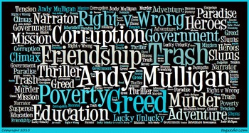 Trash by Andy Mulligan - Word Cloud (Theme Words)