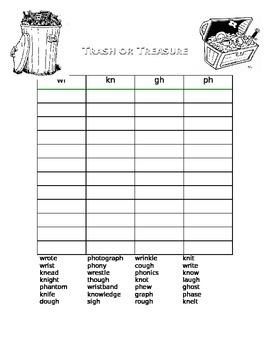 Trash or treasure: wr, kn, gh, ph