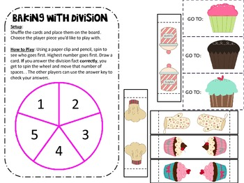 """""""Trash to Treasure"""" DVD case game - Baking with Division"""