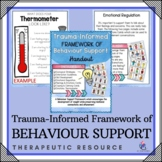 Trauma-Informed Framework of Behaviour Support Strategies