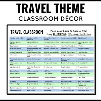 Travel Themed Classroom Decor