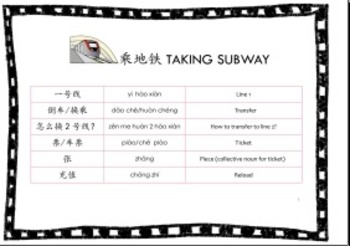 Travel In China: A Survival Language Pack