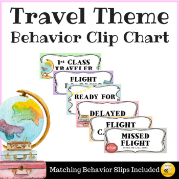 Travel Theme Behavior Clip Chart