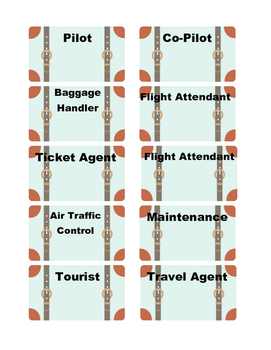 Travel Theme Luggage Job Tags