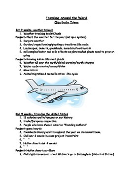 Travel Theme Topics by Quarter