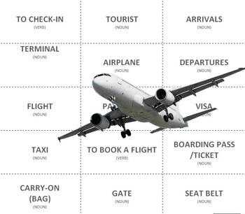 Travel & Transportation (C): Air Travel Vocabulary Cards (