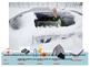 Travel & Transportation (C): Winter Car Kit Review activity (Adult ESL)