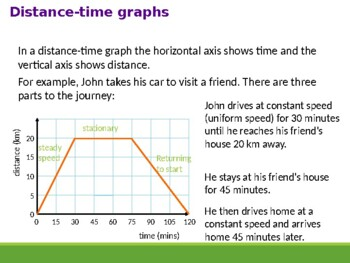Travel graphs