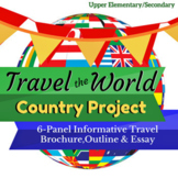 Travel the World! Country Project (upper elementary/secondary)