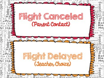 Traveled Themed Classroom Management Clip Chart
