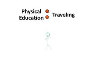 Traveling Lesson Plan