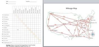 Traveling Math - Adding Miles (with worksheet); Real World Math (POWERPOINT)
