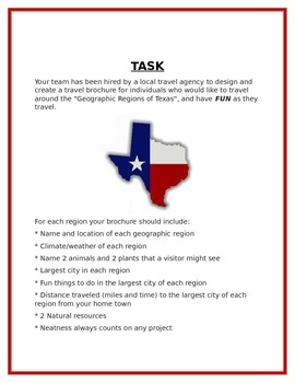 Traveling the Geographic Regions of Texas
