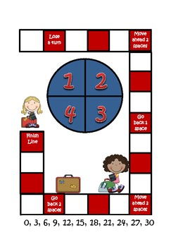 Traveling with the Threes - Multiplication with 3