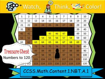 Treasure Chest Hundreds Chart to 120 - Watch, Think, Color! CCSS.1.NBT.A.1