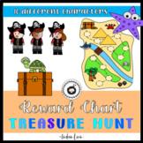 Treasure Hunt Reward chart