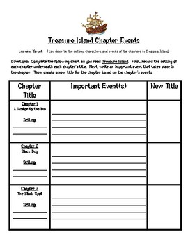 Treasure Island Chapter Events Graphic Organizer