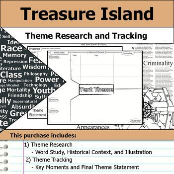 Treasure Island - Theme Tracking Notes Etymology & Context Research