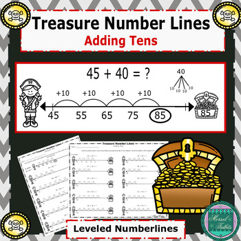 Treasure Number Lines- Adding By Tens Leveled Number Lines