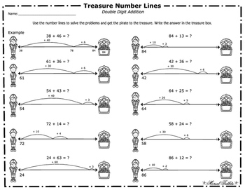 Treasure Number Lines- Double Digit Addition Leveled Number Lines
