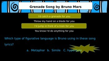 Song Lyric Analysis For Figurative Language Mixed Melodies Grades 5-8