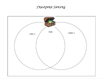 Treasure Takers Editable Venn and Tables Graphic Organizers Pack