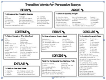 Transitions: Easy-to-Use Categorized Lists