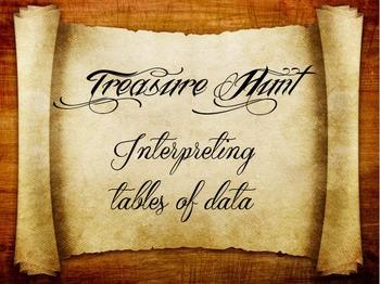 Treasure hunt: Interpreting data from a table