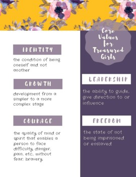 Treasured: Module 1 - Becoming a Girl of Influence