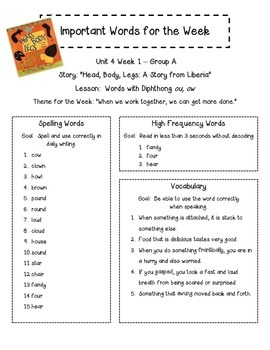 Treasures 2nd Gr. Unit 4 - Important Words - Spelling, Vocab & High Freq. Words