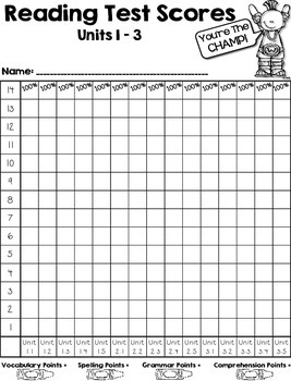 Treasures 3rd Grade - Student Data Forms for Spelling / Reading Tests FREEBIE