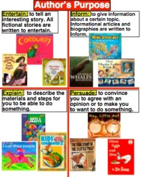 Treasures (CA Edition) 3rd Grade Literature Response Sheets (Unit 1 ONLY)