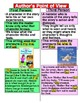 Treasures (California Edition) 3rd Grade Literature Response Sheets Units 1-6