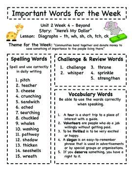 Treasures - Grade 3 - Unit 2 Spelling Word Lists