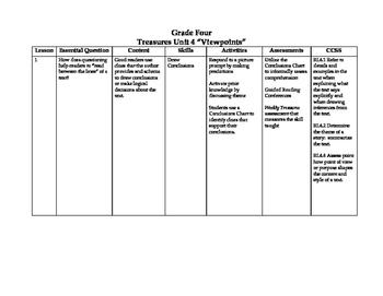 Treasures Grade 4 Curriculum Map Unit 4