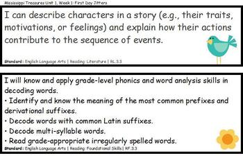 Treasures Mississippi CCSS Objectives Aligned to Weekly Stories Unit 1