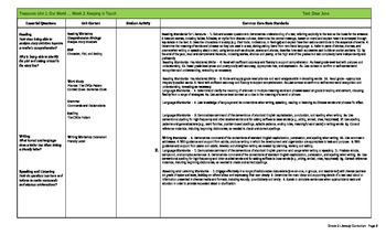 Treasures Reading Program - Curriculum Maps - EDITABLE - Grade 3