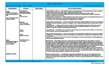 Treasures Reading Program - Curriculum Maps - EDITABLE - Grade 4