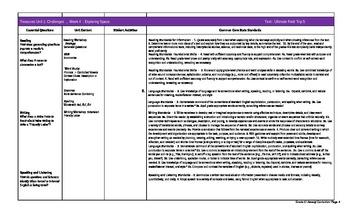 Treasures Reading Program - Curriculum Maps - EDITABLE - Grade 5