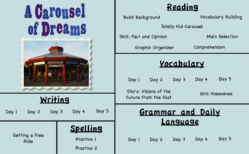 Treasures Reading 3rd Grade Unit 5 Flipcharts Bundle