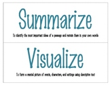 Reading Comprehension Strategies Signs - TREASURES Program