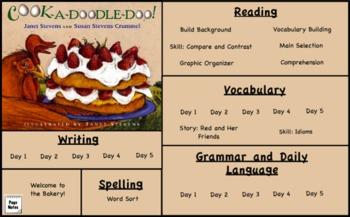 Treasures Reading- Cook-A-Doodle-Do! Unit 4 Week 1 Flipchart Third Grade